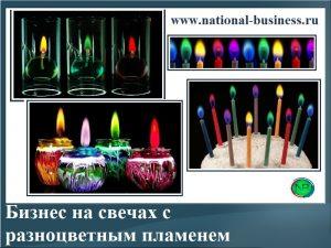 бизнес на свечах